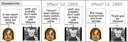 Thank god for vmware