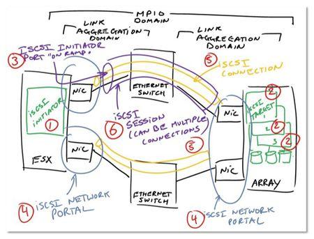 Netapp decoder ring